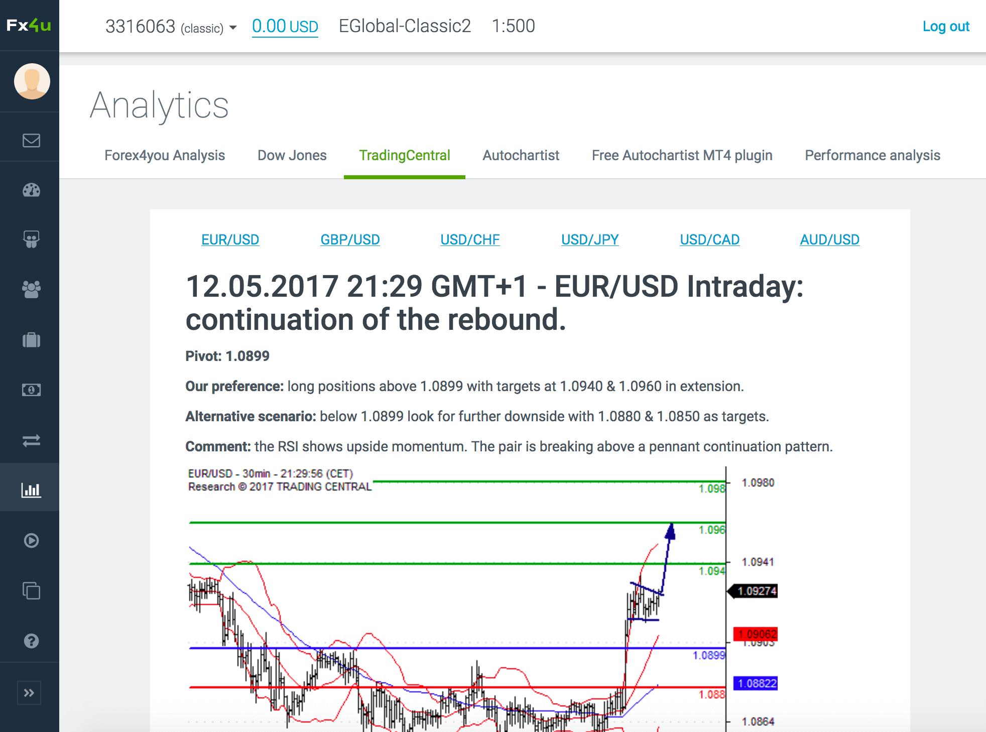 交易中央信号