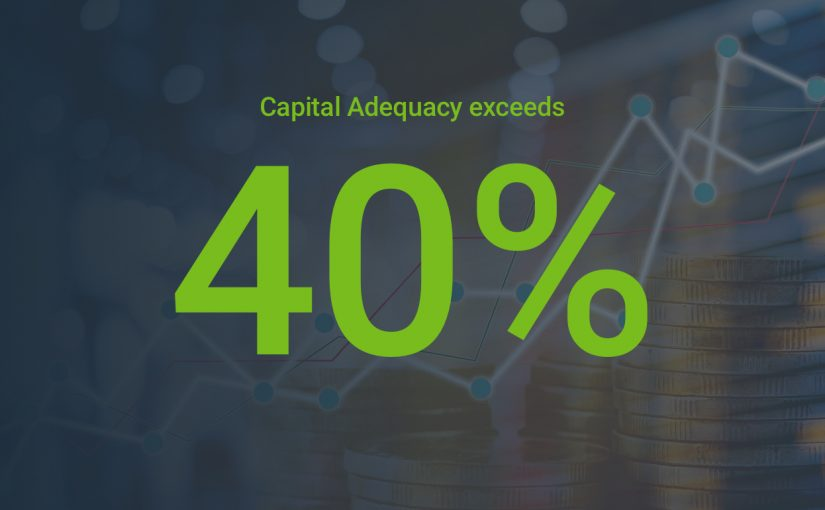 Capital Adequacy of Forex4you Exceeds 40%