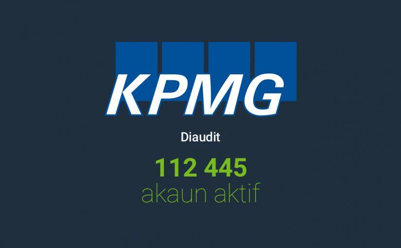 KPMG diaudit 112 445 akaun aktif Forex4you pada tahun 2016