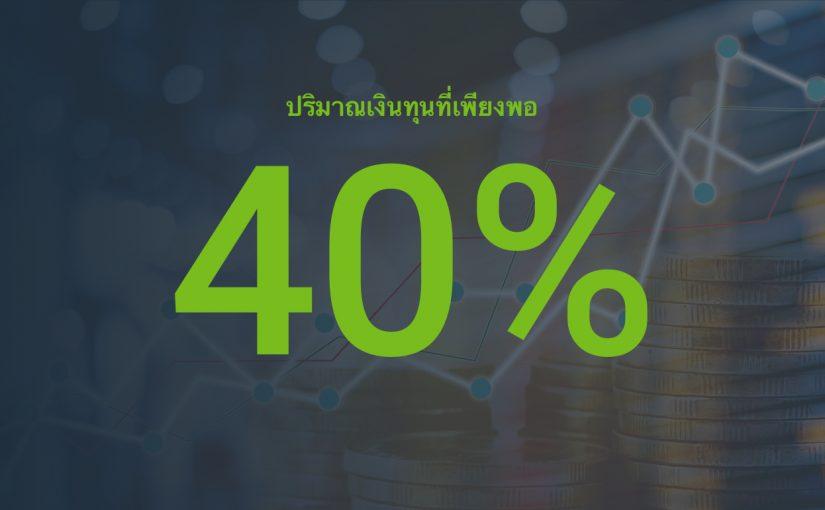 ความเพียงพอของทุนของ Forex4you เกินกว่า 40% ในปี 2015