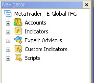 Navigation window in MT4