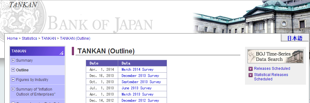 Tankan outline on Bank of Japan website