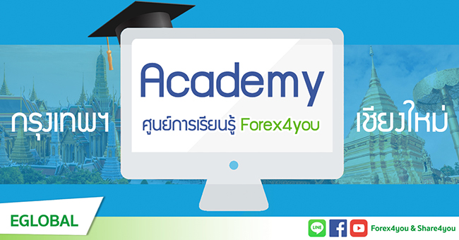 Forex4you academy